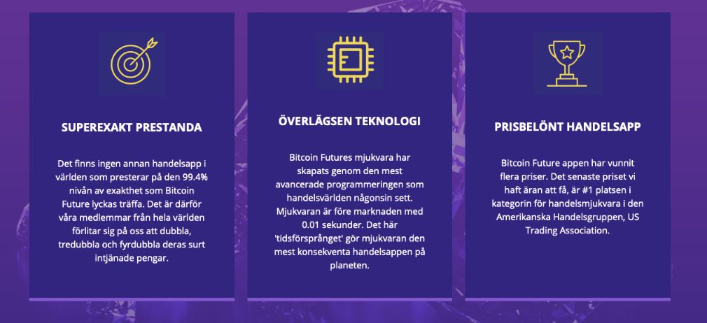 Bitcoin Future fördel
